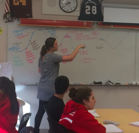 Mrs. Kither lectures on Classical India to her 1st       period AP World History class. She uses the white-      board to aid her in drawing a timeline.