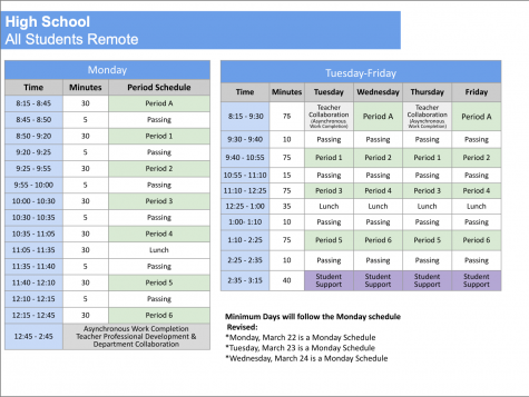 The San Ramon Valley Unified School District is currently using this schedule for its High Schools. Students have adapted to the new time and class changes that the Second Semester had to offer. Many classes had been moved around because of the Hybrid Schedule and its needs.