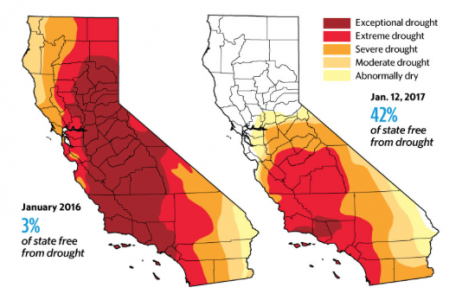 Is California's Drought finally coming to an end?