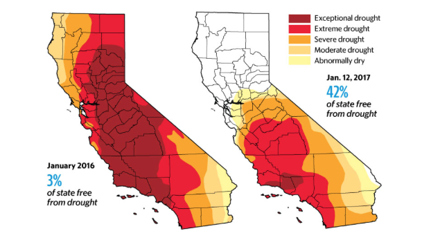 This map shows the drastic change of California's drought situation from before and after the rain storm. Lighter areas indicate locations that are more affected by the drought than lighter areas.