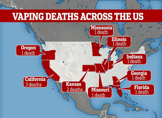 Vaping is one of the hottest topics in the United States. The act has hospitalized and led to death many in multiple states.